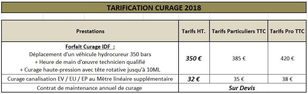 tarification curage