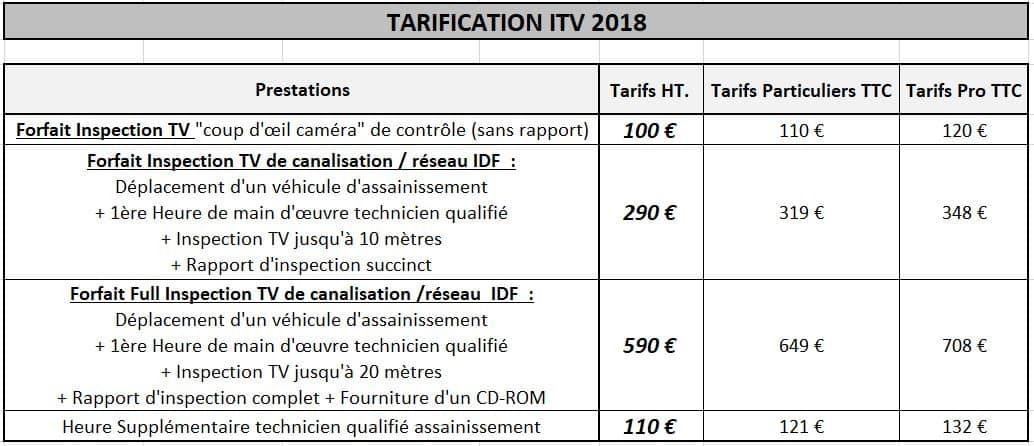 tarification ITV télévision