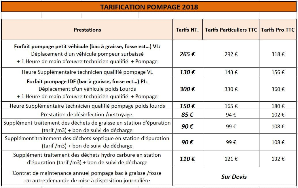 tarification pompage
