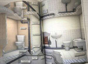 Salle de bain quand les canalisation sont engorgés
